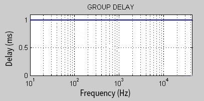 Flat group delay